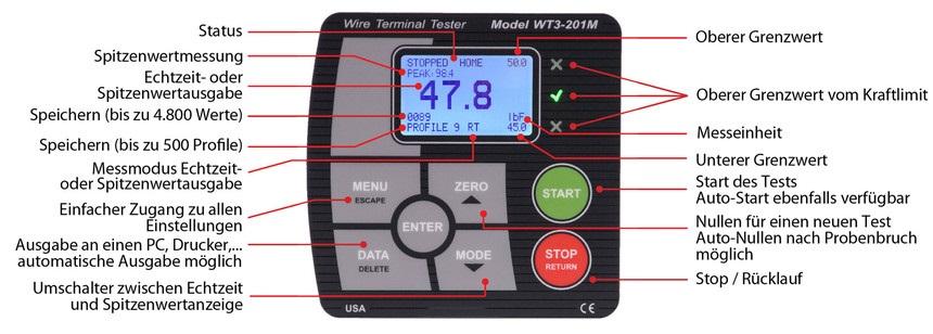 LCD Anzeige WT3-201M